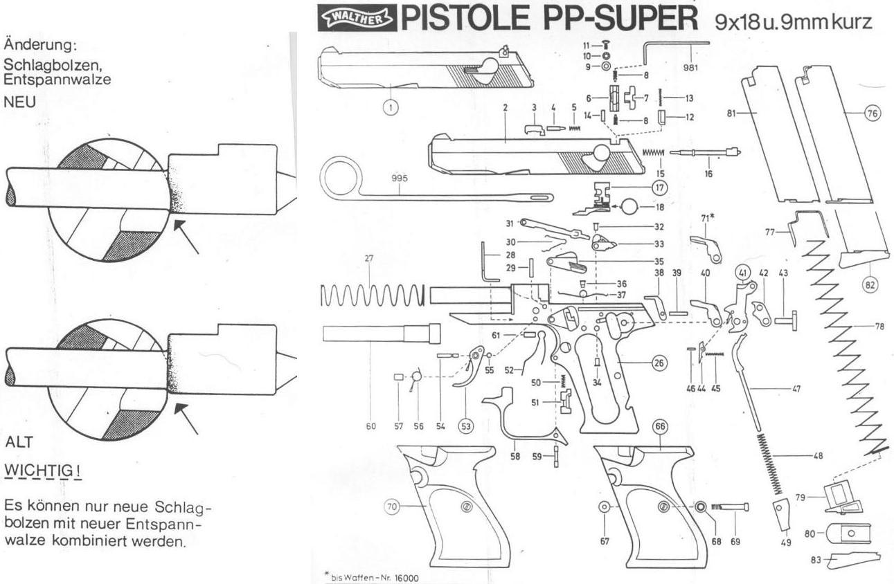 CDS - ET für Walther PP Super 9x18 Walther Ppk Schematic on