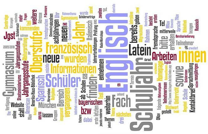 Wordle-Collage des ISB-Kontaktbriefs 2009 für Englisch